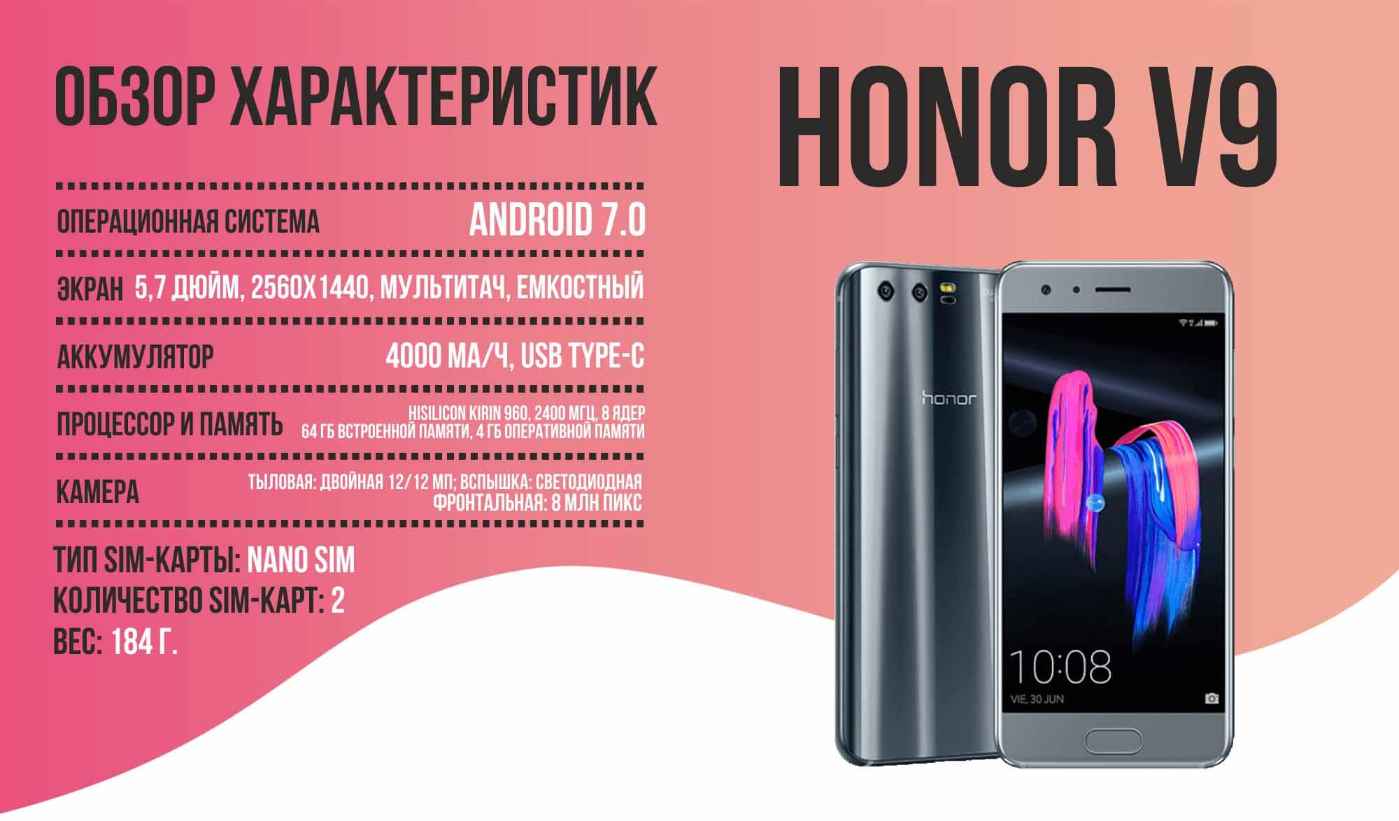 Honor V9 обзор